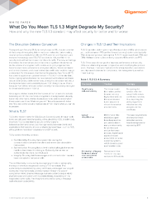 What Do You mean tls1.3 Might Degrade My Security