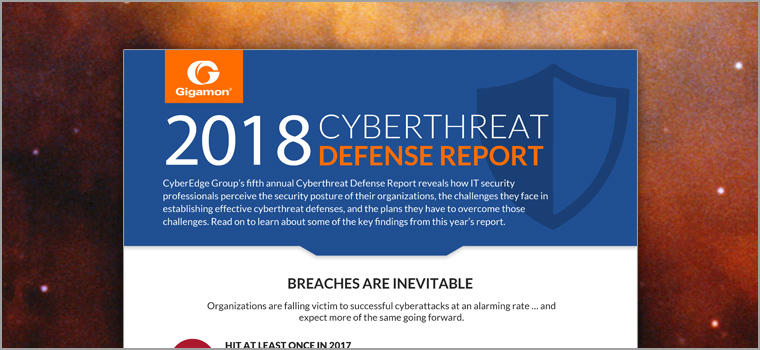 Infografik zum Cyberthreat Defense Report