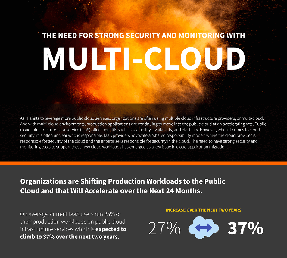 multi-cloud security infographic