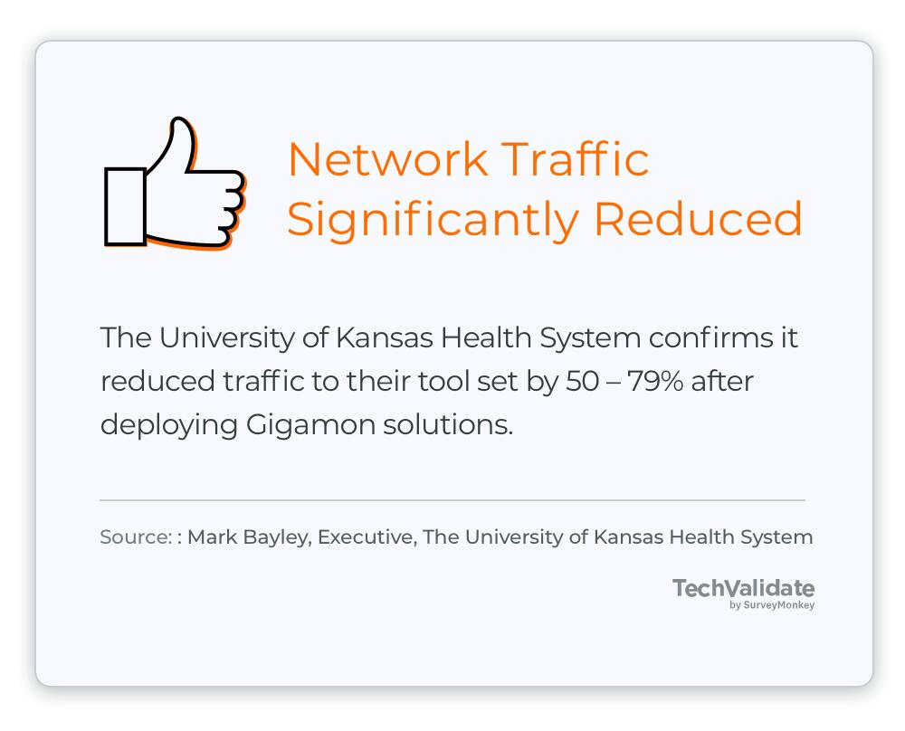Network Traffic Significantly Reduced